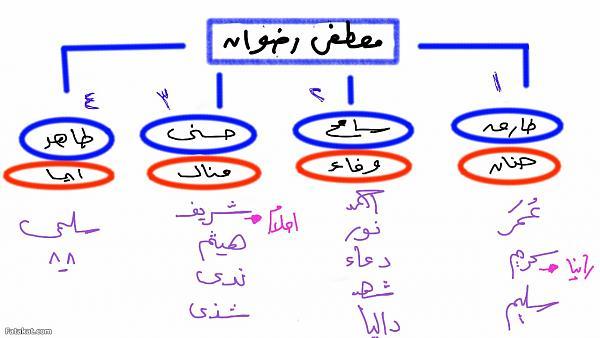 c0cdb25cc0f52 لن أعيش فى جلباب عائلتى   للكاتبة loly hamza ، مصرية مكتملة - الصفحة ...